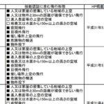 航空局がHPリストを差し替えたようです・・・ん?「平成31年5月1日」?