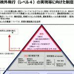 JUIDAが会員向けに新制度を解説する「オンラインセミナー」公開 鈴木理事長が概要、ライセンスについて解説