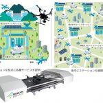 センシンロボティクスが伊藤忠との業務提携、JXTGとの協業開始を相次ぎ発表